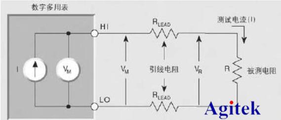 四线测试法是比较好的消除引线电阻引入误差的测试方...