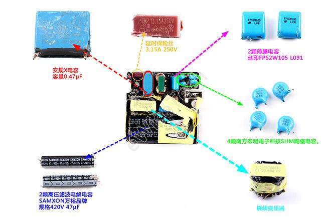 iqoo是什么充电器?拆解iQOO7的120W适配器
