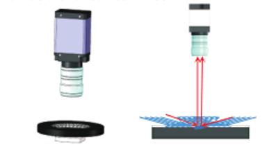 表面划伤检测(外观瑕疵缺陷检测设备系统)的详解