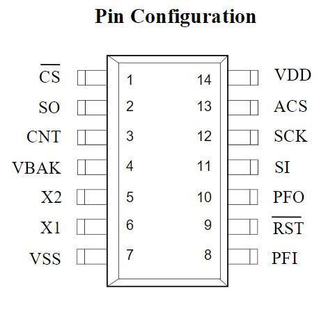 非易失性存儲器FM33256B-G特征介紹