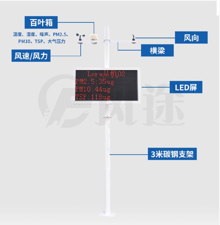 智能工地扬尘噪声监测系统的基本介绍