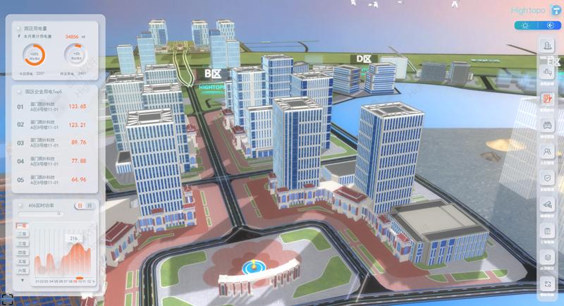 Hightopo智慧停車化解停車問題,讓城市運行更從容
