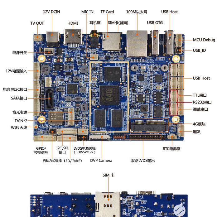 天嵌科技TQA40I開發板介紹