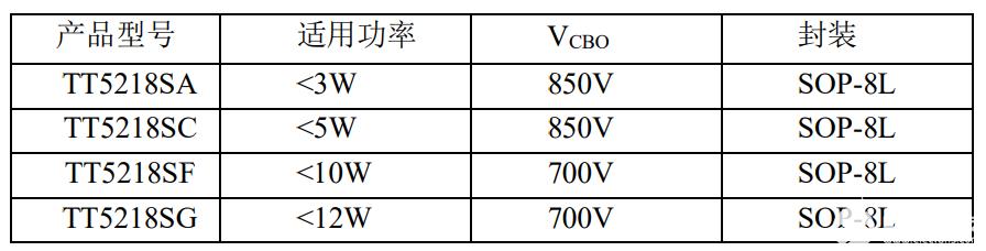 超具性价比的思睿达双绕组5V2A PWM产品测试报告和替代指南
