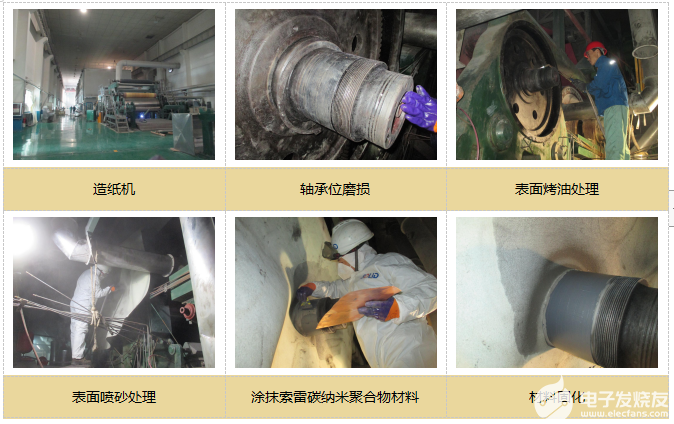 烘缸轴头磨损原因及修复方法