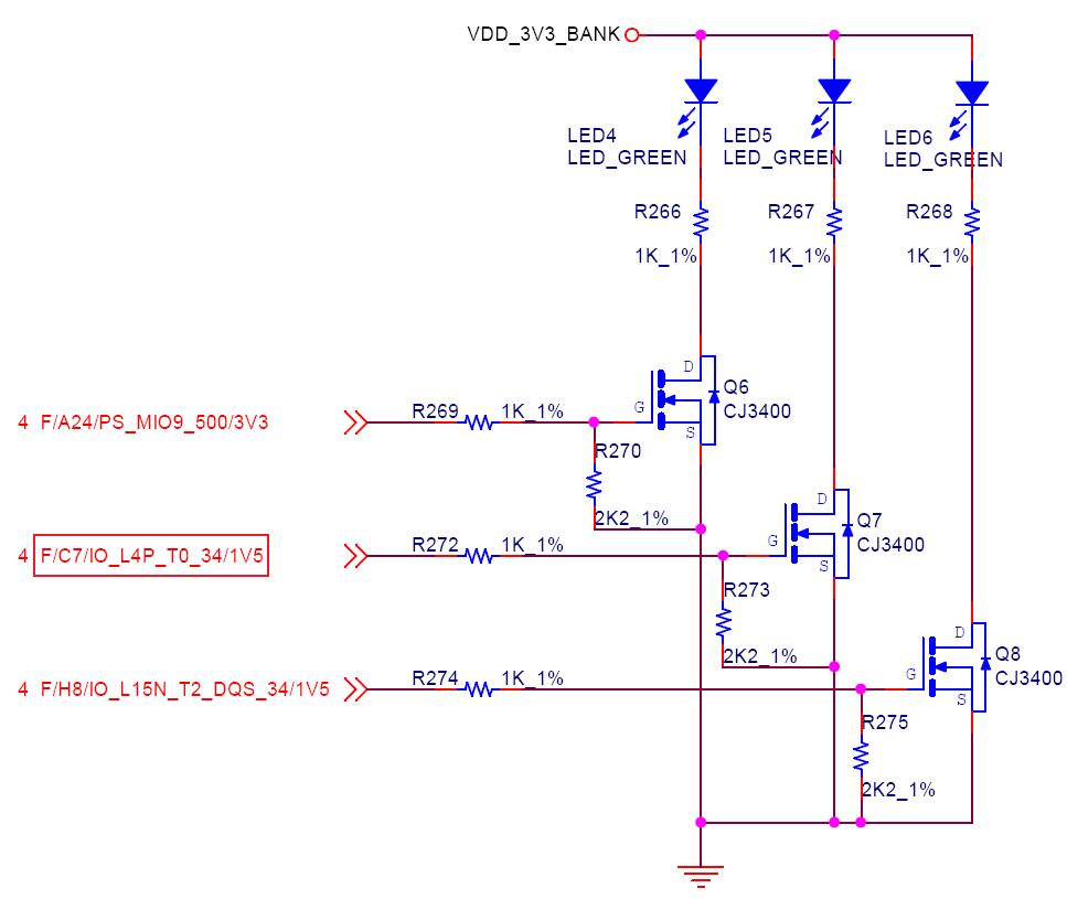 ZYNQ PS + PL异构多核案例开发手册之1axi_gpio_led_demo案例