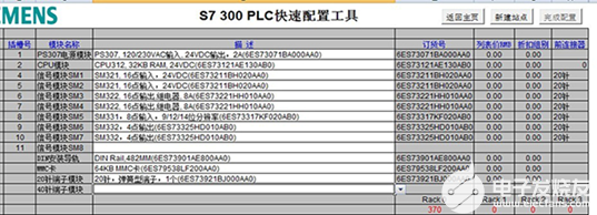 MPI以太網通訊處理器在鋁型材時效爐中的實際應用案例