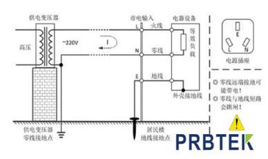 高压差分探头的示波器安全测量市电方案说明