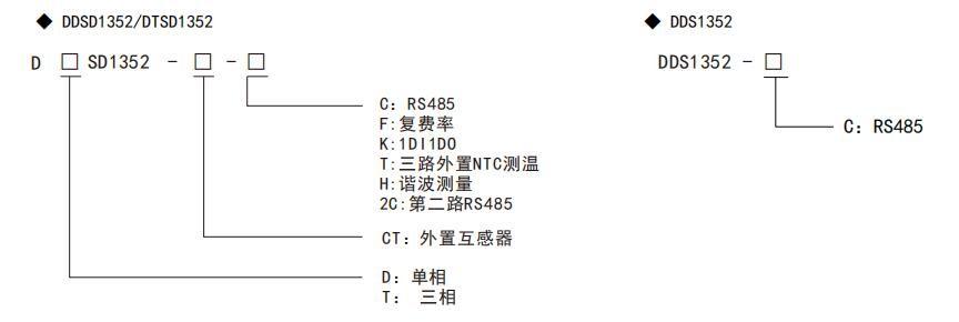 安科瑞單相三相電子式導軌安裝計量電能表