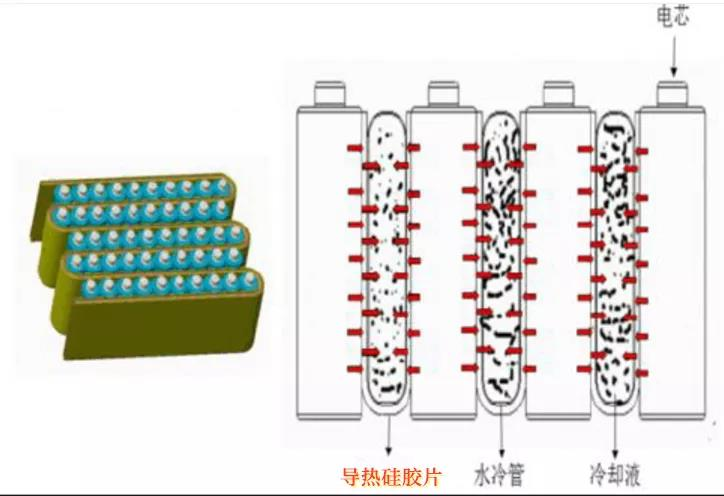 電池熱管理系統的重要性與主要功能
