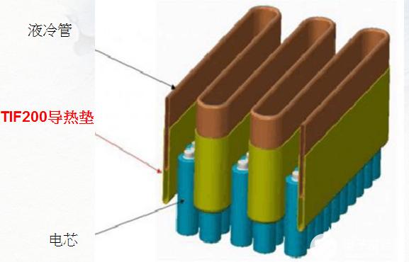 电池热管理系统的重要性与主要功能