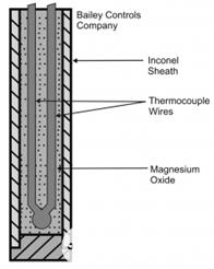 熱電偶傳感器的工作原理及原理圖