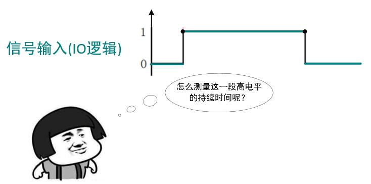 电机控制基础2——定时器捕获单输入脉冲原理