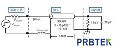 示波器的探头模型及负载效应
