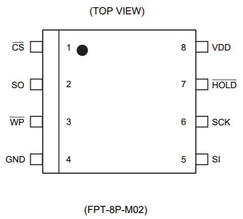 128K串行接口FRAM存储器MB85RS128B概述及特点