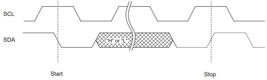 I2C接口FRAM芯片MB85RC16V概述及特...