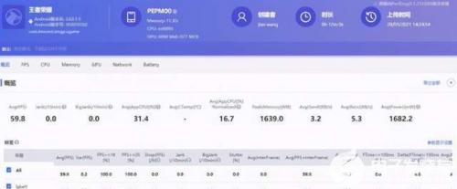 OPPO Reno6 Pro超强游戏性能,帧率稳定表现优秀