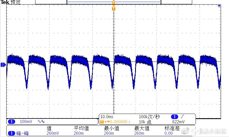 XXX6255+XXX6905 90V/60HZ 滿載輸出紋波