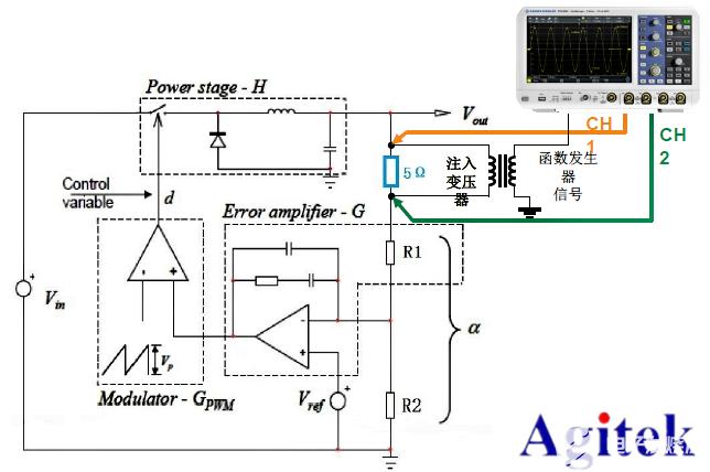 利用示波器进行开关电源控制环路响应测试