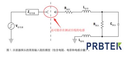 如何消除示波器探头的过冲和振铃