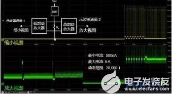 利用示波器进行uA级电流和uV级电压测试
