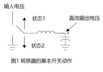 开关电源中如何选择合适的电感