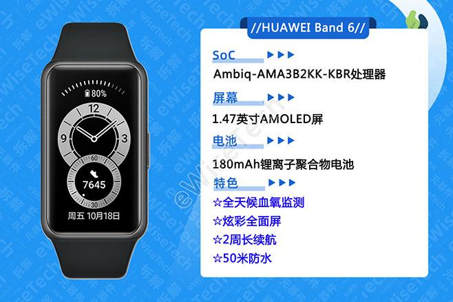 华为Band6手环怎么样?拆解评测HUAWEI Band 6内部元器件