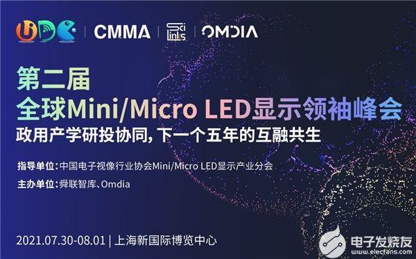 Mini/MicroLED顯示產業2021年半年...
