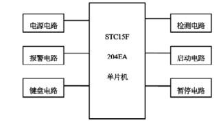 抽油机电机保护与自启动控制器设计方案