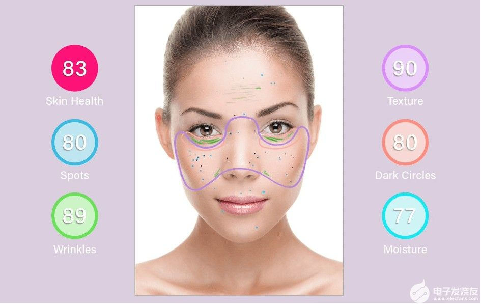 黛珂引入玩美AR+AI 美妆科技,提高网站停留时...