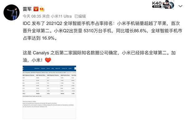 Q2出货量位列全球第二 小米手机斩获京东618销量冠军