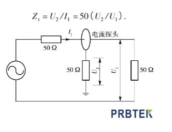 電流探頭傳輸阻抗的校準方法