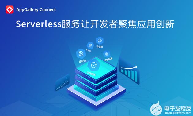 AppGallery Connect Serverless服务全网上线,简化应用的开发和运维