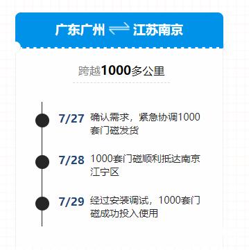 驛通智能千里送門磁1000套,助力南京爭分奪秒抗疫情!