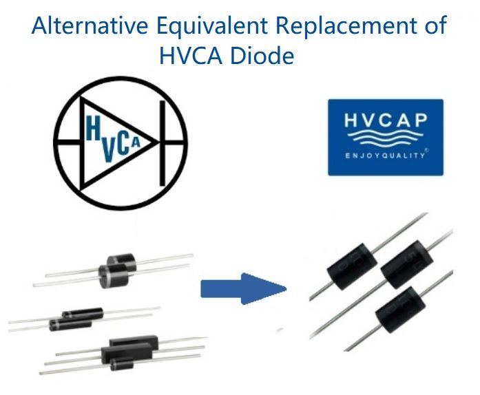 美国HVCA(Dean Technology)高...