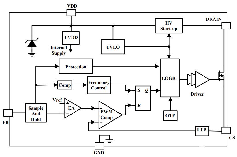TT3215A内部简化图