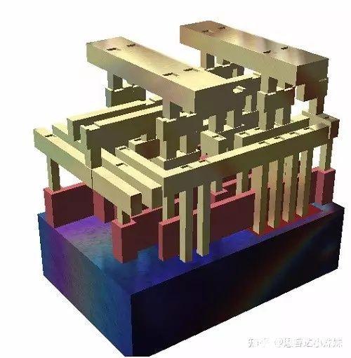 1分鐘讀懂芯片設計  何為半導體?它可能是下一個房地產 比一比