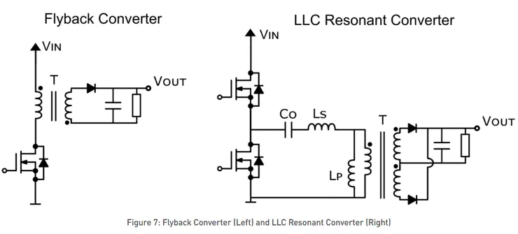 AC/DC電源設計—整流、PFC、隔離 三步走