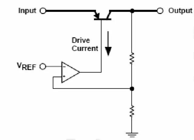 板载电源设计,八大规范要点!
