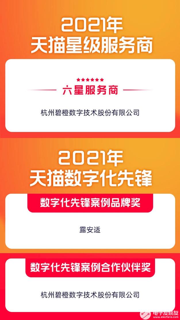 解码品牌增长新动能,数字化先锋——杭州碧橙数字