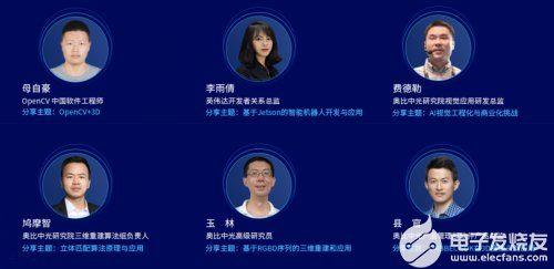 奥比中光联袂英伟达开启第二届3D视觉创新应用竞赛