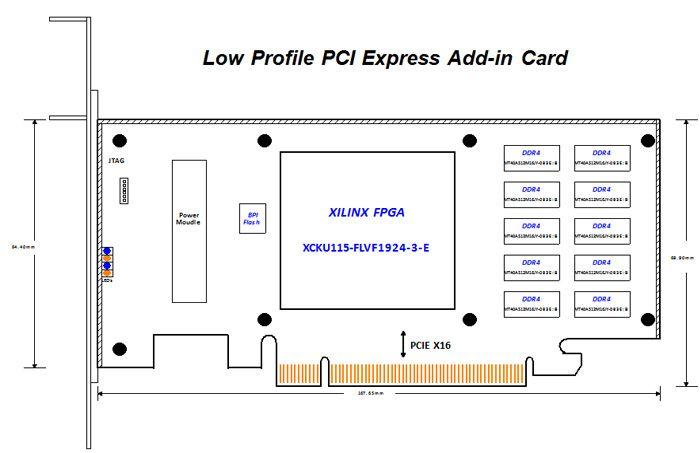 基于Xilinx的XCKU115-3-FLVF1...