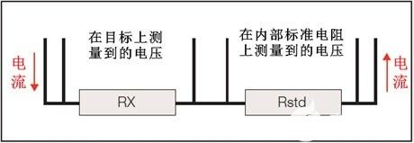 佰迪科技引进ndb LRM/DRM-10/40微欧表电阻测量仪