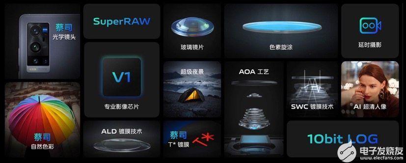 vivo自研芯片V1開啟硬件級算法時代 將于X70系列亮相