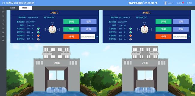 水库信息化系统方案 水库安全监测与雨水情测报
