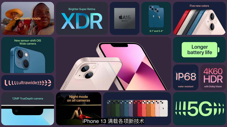 """加州來電iPhone13發布 Apple這回除了""""十三香""""還有這些"""