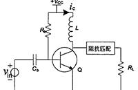 Aigtek传统类功率放大器的种类介绍