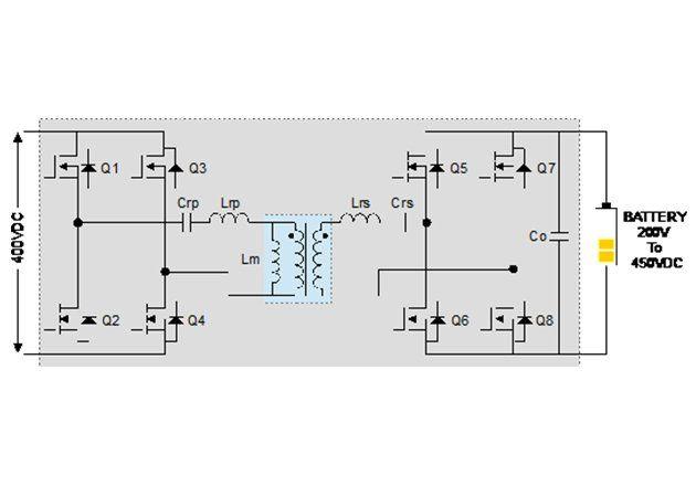 CLLLC 轉換器功率級