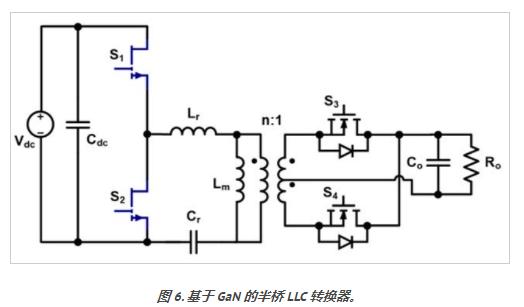基于GaN的LLC解决方案缩小尺寸并提高效率