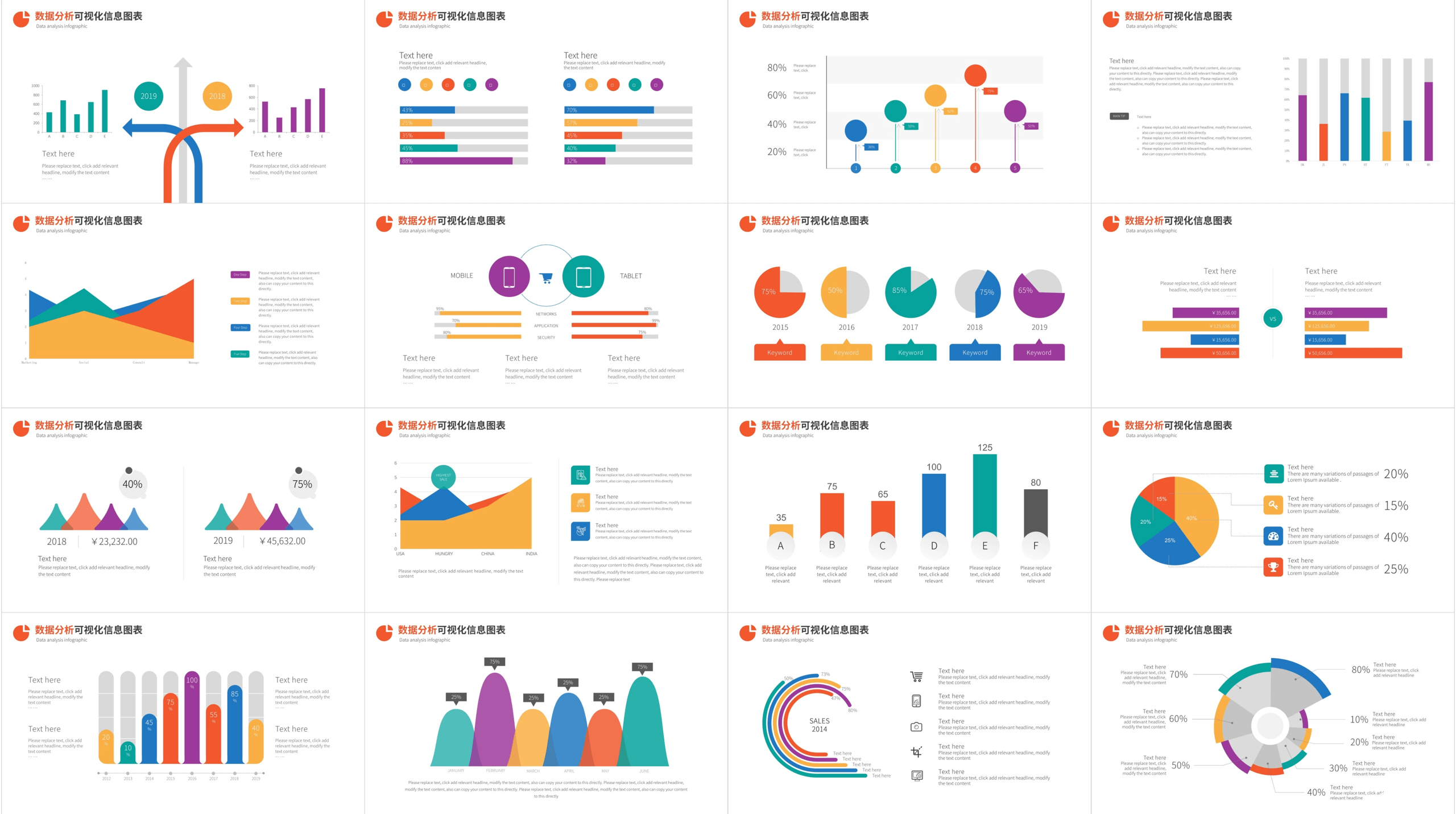 需要那么多报表吗 数据利用之现状分析